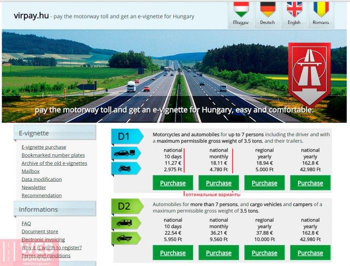 Платные дороги Венгрия - варианты винеток
