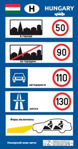 скоростные ограничения для автодорог Венгрии