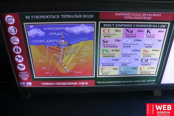 схема термальных вод Косино